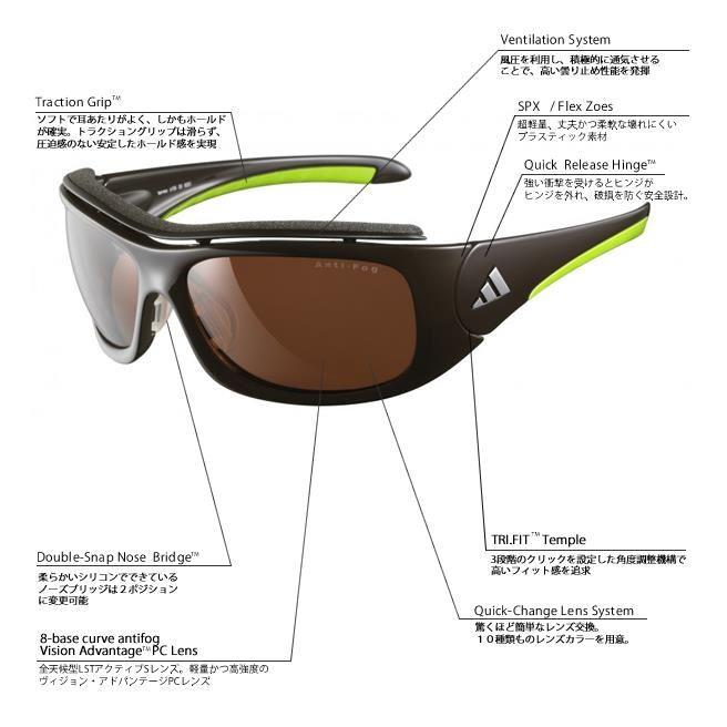 lunettes de soleil adidas femme 2